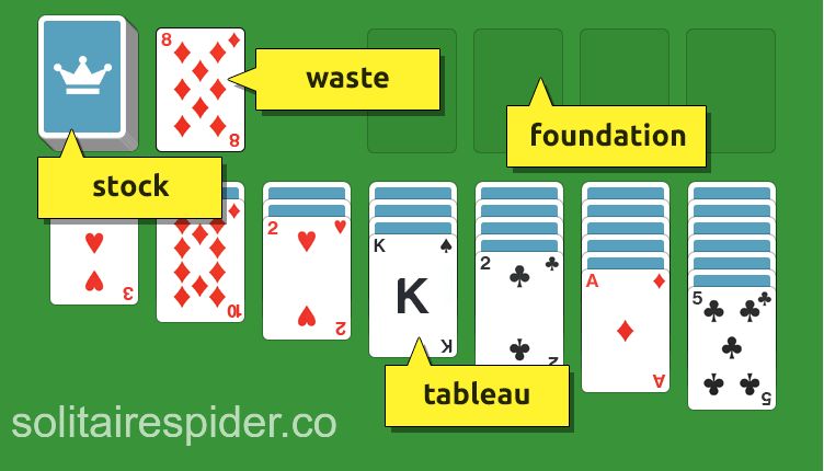 [Image: how-to-play-solitare1.png]